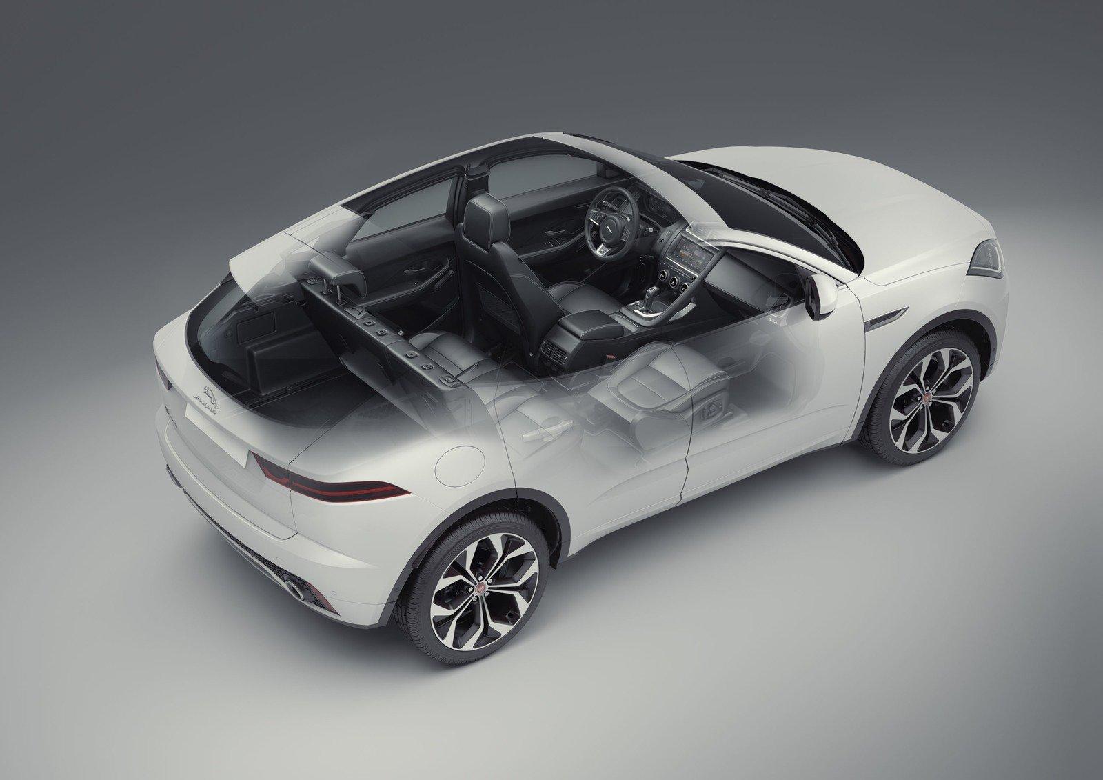2018 Jaguar E-Pace Price * Release date * Interior